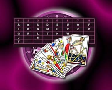 Tarot Numérologique