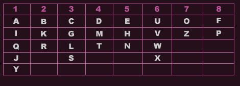le tarot numérologique